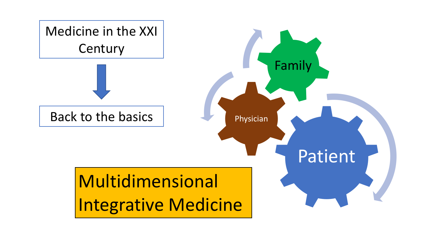 Patient-physician relationship in XXI century